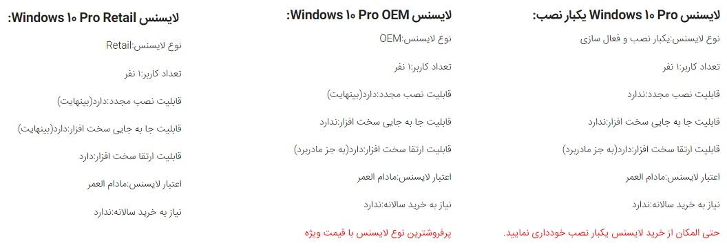 تفاوت نسخه های ویندوز 10 پرو