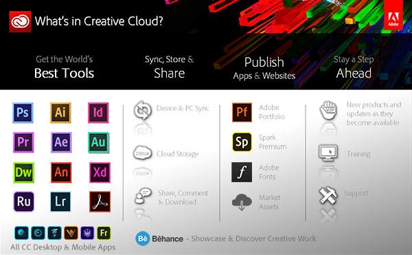 خرید سی دی کی adobe creative cloud